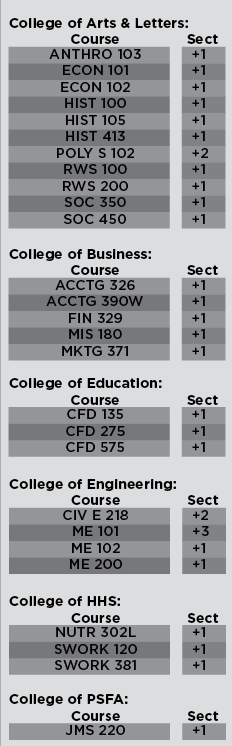 New course sections