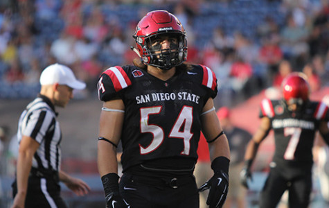Aztecs looking to ground the Air Force attack