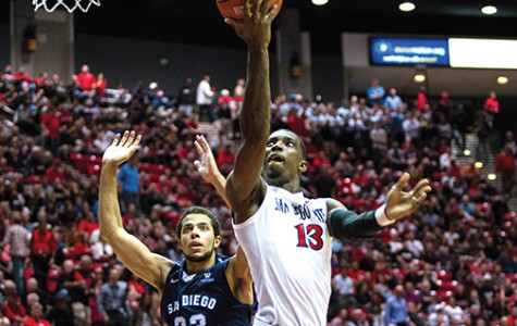 Same old song and dance for Aztec men's basketball
