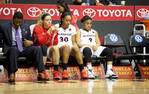 SDSU women's basketball's nightmare 2016 continues with 70-54 loss at Colorado State
