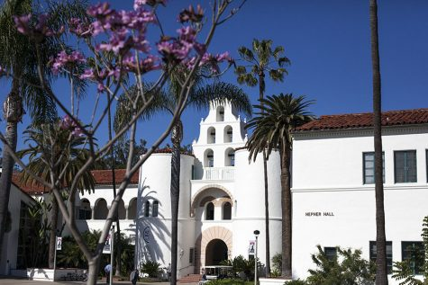 SDSU probes claims against frats